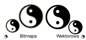 Różnice między grafiką wektorowa a bitmapową
