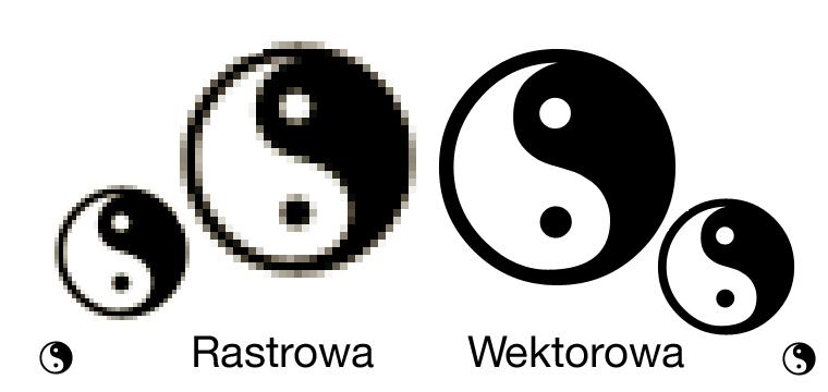 rastrowa-wektorowa