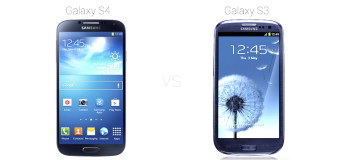 Różnice między Samsung Galaxy S4 a Samsung Galaxy S3